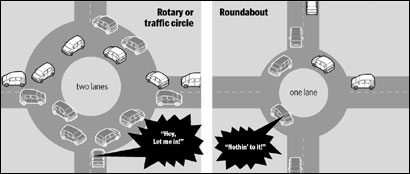Because they're dangerous, rotaries are no longer being built. Roundabouts are usually just one lane wide, so drivers can't weave between inside and outside lanes or get passed by more aggressive drivers.