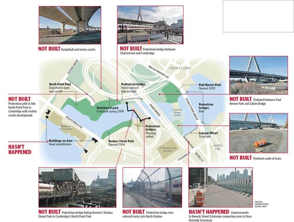 Big Dig parks - Boston.com