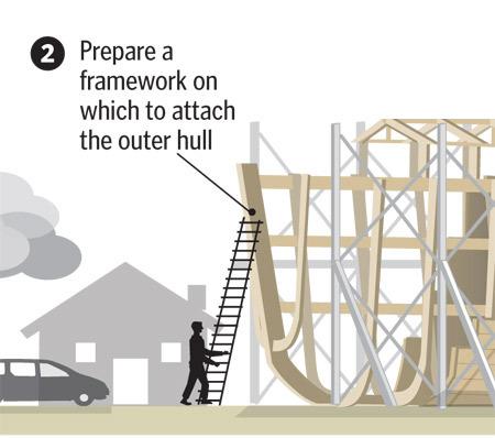 Next, prepare a framework for your ark.