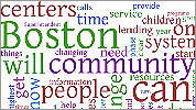 Text, wordle of Menino's speech