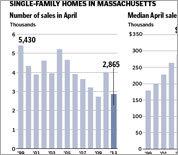 Single-family homes in Massachusetts
