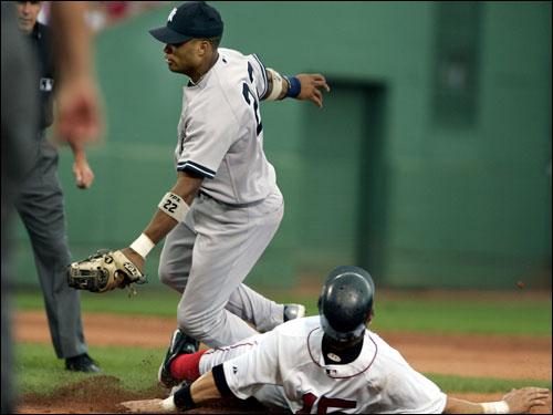 Kevin Millar prevented a double play in the second inning with this hard slide.