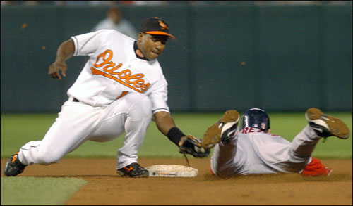 Miguel Tejada applied the tag to Mark Loretta who attempted to steal in the fourth inning.