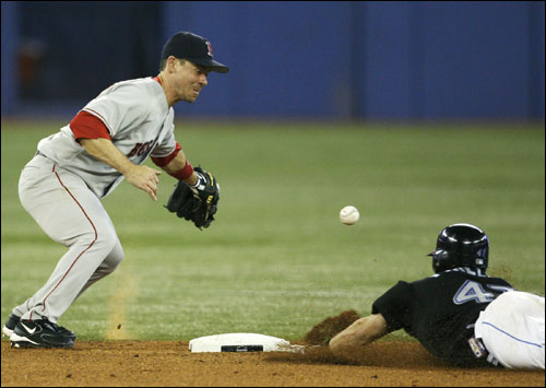 Like almost every other position on the diamond, second base poses a conundrum for the Red Sox this offseason. With Mark Loretta a free agent, they must decide whether to hand the job over to the unproven Dustin Pedroia or shop the free agent market if they don't think Pedroia is ready. The Globe's Gordon Edes identifies five options for the Sox at second base for 2007.