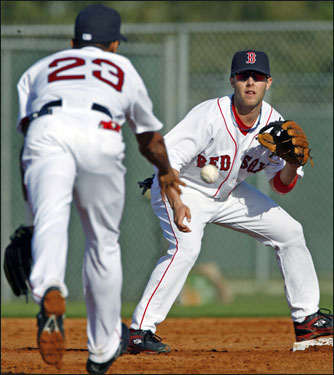 After a tough first stretch in Boston at the end of last season (he had a .191 average in 89 at-bats), Dustin Pedroia heads into this year as the Sox' starting second baseman. According to the Globe's Amalie Benjamin, Pedroia adhered to a strict workout regimen in the offseason, shrinking from his pudgy 196 pounds to a svelte 171. Will that pay dividends? He's one to keep an eye on this spring.