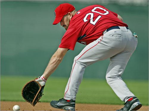 Reigning American League Gold Glove award winner at first base, Kevin Youkilis worked around the bag.
