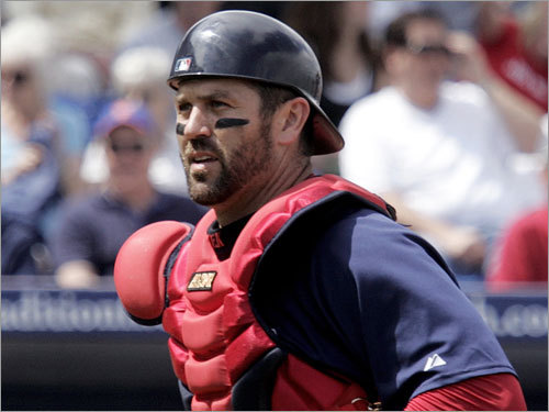 Jason Varitek, C Handbook 'update' projection: Avg. HRs RBIs Runs SO .253 17 70 60 129 Your turn: <!-- // define variables var date = new Date(); var current_time = date.getTime(); // write SCRIPT tag to browser document.writeln(' '); // -->