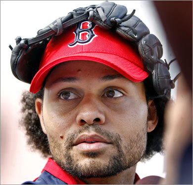 Coco Crisp, CF Handbook 'update' projection: Avg. HRs RBIs Runs SB .279 7 45 62 19 Your turn: <!-- // define variables var date = new Date(); var current_time = date.getTime(); // write SCRIPT tag to browser document.writeln(' '); // -->