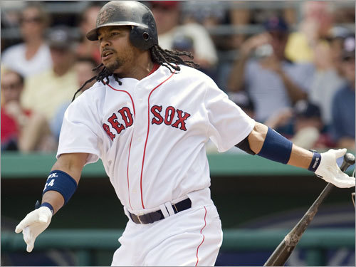 Manny Ramirez, LF Handbook 'update' projection: Avg. HRs RBIs Runs OPS .301 33 113 93 .957 Your turn: <!-- // define variables var date = new Date(); var current_time = date.getTime(); // write SCRIPT tag to browser document.writeln(' '); // -->