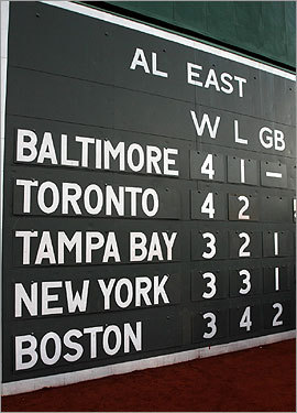 The current American League East standings were displayed as the Red Sox World Series rings were unloaded.