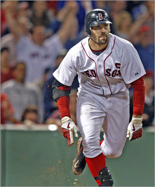 Jason Varitek, C First-half statistics: Avg. HRs RBIs Runs SO .231 7 25 17 57 Your turn: <!-- // define variables var date = new Date(); var current_time = date.getTime(); // write SCRIPT tag to browser document.writeln(' '); // -->