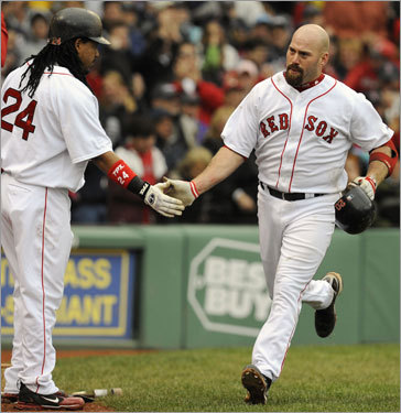 Kevin Youkilis, 1B First-half statistics: Avg. HRs RBIs Runs SLG .303 13 47 47 .539 Your turn: <!-- // define variables var date = new Date(); var current_time = date.getTime(); // write SCRIPT tag to browser document.writeln(' '); // -->