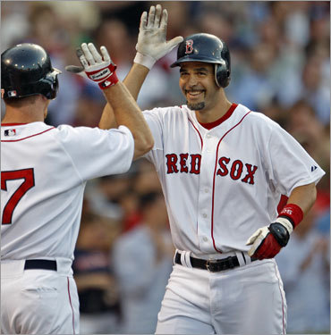Mike Lowell, 3B First-half statistics: Avg. HRs RBIs Runs 2B .287 11 41 35 16 Your turn: <!-- // define variables var date = new Date(); var current_time = date.getTime(); // write SCRIPT tag to browser document.writeln(' '); // -->
