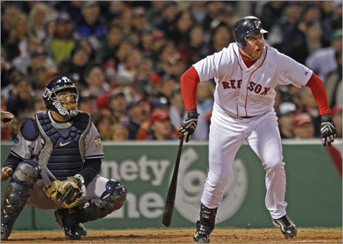Sean Casey, 1B First-half statistics: Avg. HRs RBIs Runs SLG .365 0 8 7 .462 Your turn: <!-- // define variables var date = new Date(); var current_time = date.getTime(); // write SCRIPT tag to browser document.writeln(' '); // -->