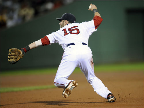 Dustin Pedroia, 2B <!-- // define variables var date = new Date(); var current_time = date.getTime(); // write SCRIPT tag to browser document.writeln(' '); // -->