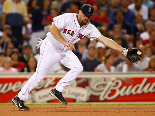 Kevin Youkilis, 1B <!-- // define variables var date = new Date(); var current_time = date.getTime(); // write SCRIPT tag to browser document.writeln(' '); // -->