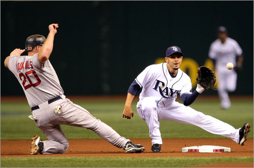 Kevin Youkilis slid safely back to second after the attempted pick off in the first inning.