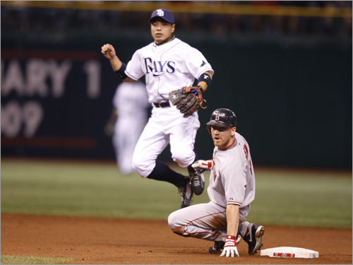 Rays second baseman Akinori Iwamura (left) avoided the slide of J.D. Drew (right) after tagging second and firing to first. Jason Bay (not pictured) beat the throw to avoid the doubeplay in the second inning.