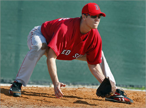 7. Jonathan Papelbon He&#146;s such a rock that it&#146;s easy to take him for granted, so let&#146;s take a moment to note that his statistics through three-plus seasons (1.84 ERA, 0.93 WHIP, 254 ERA+) have him on a path toward Cooperstown, N.Y. <!-- // define variables var date = new Date(); var current_time = date.getTime(); // write SCRIPT tag to browser document.writeln(' '); // -->