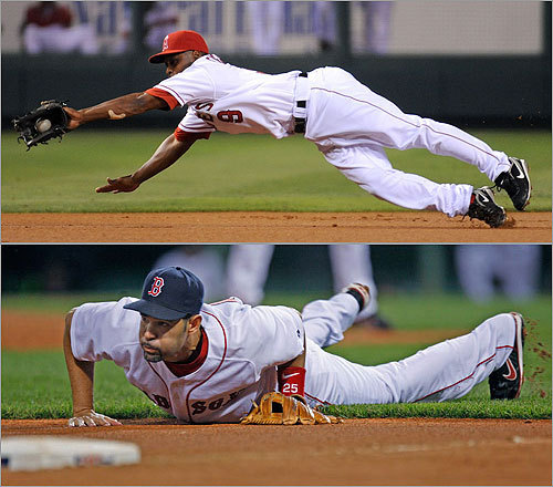 Third basemen Chone Figgins vs. Mike Lowell Figgins, the 31-year-old Angels third baseman, gets on base, and rarely stays put. He had 42 steals on the season, to go along with a .298 average, 5 home runs, 54 RBI, and a .789 OPS. Veteran Mike Lowell appeared in 119 games for Boston this season, and batted .290 with 17 homers, 75 RBI, and a .881 OPS. <!-- // define variables var date = new Date(); var current_time = date.getTime(); // write SCRIPT tag to browser document.writeln(' '); // -->