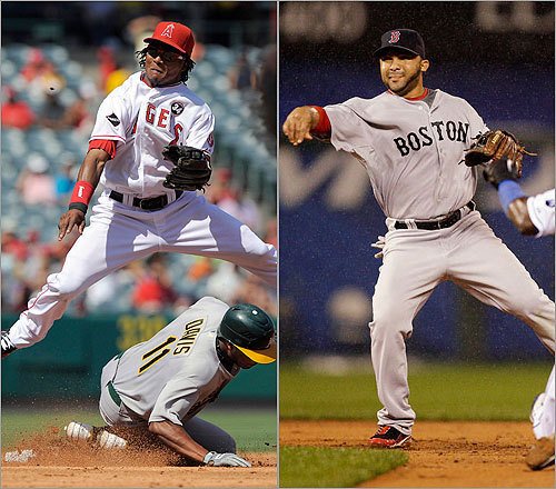 Shortstops Erick Aybar vs. Alex Gonzalez Aybar hit .312 for the Angels this season, with 5 homers, 58 RBI and a .776 OPS. Alex Gonzalez came to the Red Sox from Cincinnati in mid-August, and hit .284 with 5 home runs, 15 RBI and a .769 OPS, while providing excellent defense at short. <!-- // define variables var date = new Date(); var current_time = date.getTime(); // write SCRIPT tag to browser document.writeln(' '); // -->