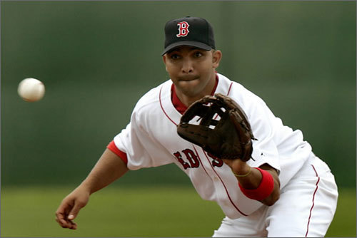 Following the departure of Renteria, the Red Sox signed Alex Gonzalez to a one-year, $3 million deal. Gonzalez got most of the starts in 2006 (111) and wowed Sox fans with his defensive wizardry, but his offense left something to be desired. Theo Epstein let Gonzalez walk to the Cincinnati Reds, who signed him to a multi-year deal.