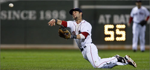With yesterday's report that the Red Sox have at least discussed moving star second baseman Dustin Pedroia to shortstop -- a move he said he would accept wholeheartedly, with the affably cocky former MVP joking that Derek Jeter had been enjoy his Gold Gloves and Silver Slugger awards now -- let's take a look at other prominent players through the years who have switched positions.