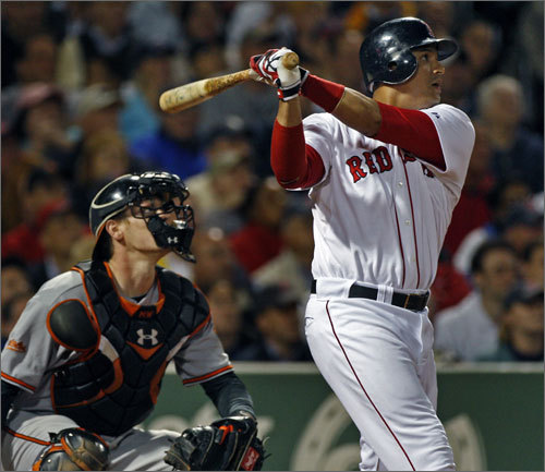 Previous ranking: 2d A switch-hitting catcher with power and a lifetime .299 batting average? Sign us up, please. Martinez was everything the Red Sox hoped he'd be after coming over from Cleveland at the trading deadline, immediately sliding into the No. 3 spot in the order, and his versatility and All-Star level production make him an irreplaceable asset. Here's hoping he gets a contract extension in the next couple of months. <!-- // define variables var date = new Date(); var current_time = date.getTime(); // write SCRIPT tag to browser document.writeln(' '); // -->