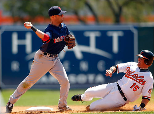 Dustin Pedroia turned two as the Orioles' Justin Turner tried to break it up in Saturday's spring training game.