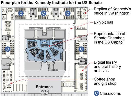 Talking About Your Home: LOCAL NEWS: Kennedy Senate institute ...