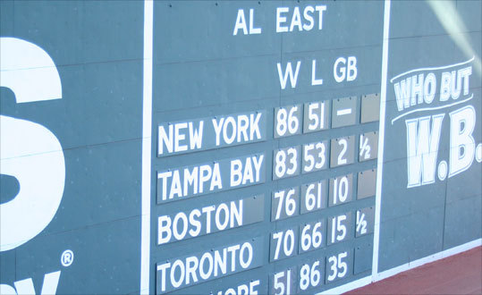 American League East standings on the scoreboard