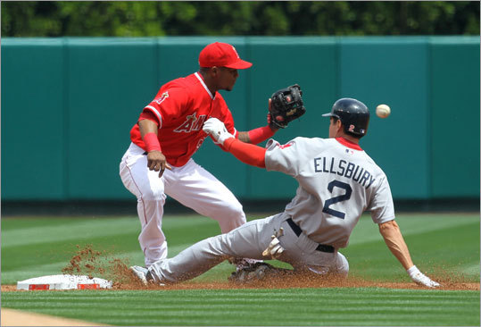 April 24: Red Sox 7, Angels 0 Jacoby Ellsbury led off the final game of the Red Sox' series vs. the Angels with a double, beating the throw to Angels shortstop Erick Aybar. Ellsbury went on to score on a double by Adrian Gonzalez.