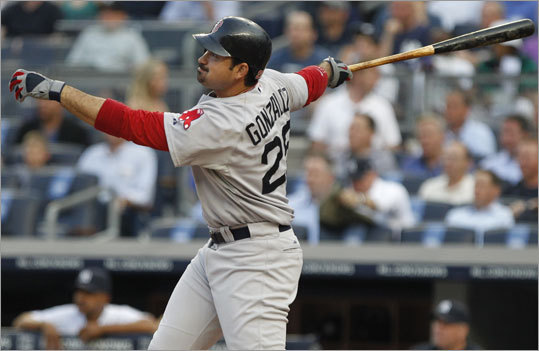 June 7: Red Sox 6, Yankees 4 Adrian Gonzalez hit an RBI triple in the first inning to help the Red Sox put up three runs in their half of the inning.