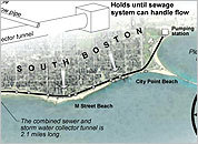 Last big piece of the Boston Harbor cleanup