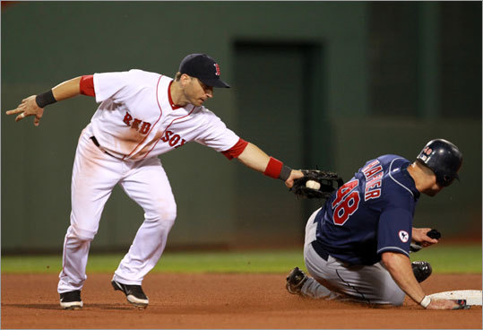 Aug. 3: Red Sox 4, Indians 3 Red Sox shortstop Marco Scutaro slapped the tag on Indians designated hitter Travis Hafner, who attempted to steal second base with two outs.