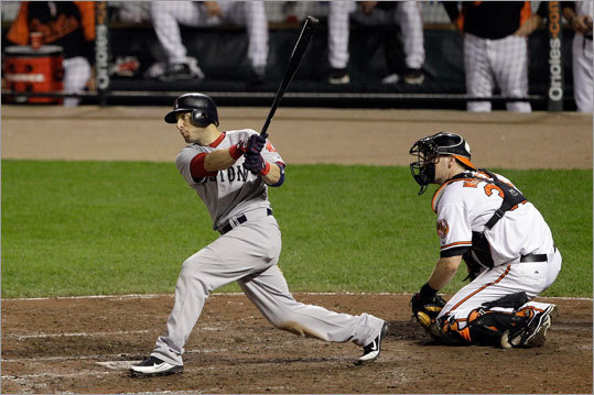 13. Marco Scutaro's option will be picked up The veteran shortstop was at his best when the season was slipping away in September, hitting .387 with a 1.019 OPS in the season's final month. He's tough, dependable, and while he's not spectacular, the Sox can use another season of his steadiness while Jose Iglesias develops.