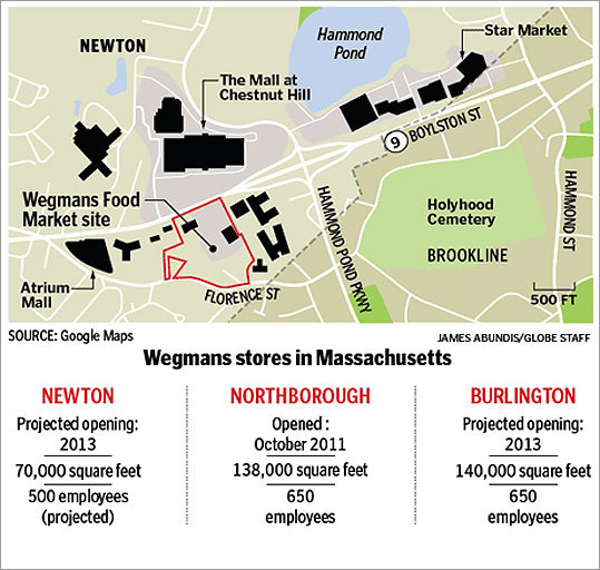 Latest developments: After Wegmans opened the largest grocery store in Massachusetts last year, the Rochester, N.Y. chain plans to open another location in Newton, directly across from The Mall at Chestnut Hill . The grocery chain is also scouting locations in Boston . At left, a map of the future Wegmans location.