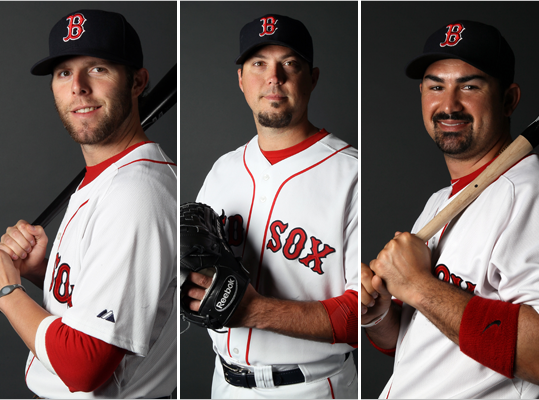 Every year Major League Baseball players get a new formal portrait photograph taken. Click through this gallery to meet the 2012 Red Sox, including season expectations and manager Bobby Valentine's take on each player. Text by Peter Abraham of the Globe