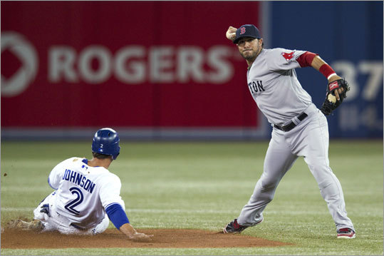 Red Sox shortstop Mike Aviles turned a double play after forcing out Blue Jays runner Kelly Johnson in the first inning.
