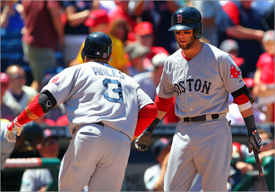 For the second straight day, Red Sox shortstop Mike Aviles (left) led off the game with a home run. The home run was his eighth of the season.