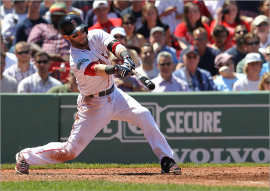 Dustin Pedroia, 2B The 65th overall pick in the 2004 draft is the epitome of what a homegrown player should be. The 2007 rookie of the year and 2008 American League MVP is the de facto captain of the Red Sox. It would be a shame if he ever plays for another franchise.