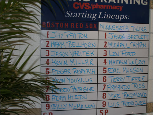 The opening night Sox lineup was filled with some names you know and some names you may get to know better this season.
