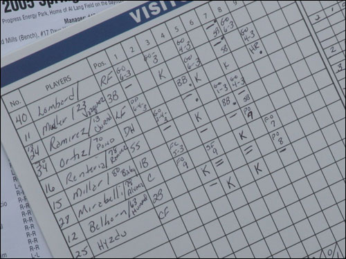 Bruce Weiner of Odessa, Fla. kept the perfect scorecard of the Sox' 6-5 win in St. Pete.