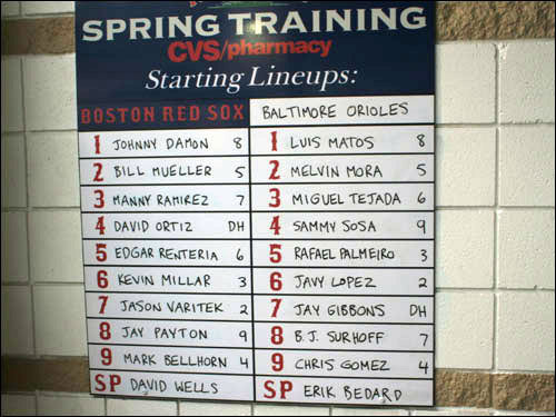 The Orioles lineup now packs some serious punch with Miguel Tejada, Sammy Sosa, Rafael Palmeiro, and Javy Lopez leading the way. The Sox started the game with the lineup we might see against Yankees lefty Randy Johnson on opening night.