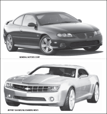 The original GTO was an icon of the muscle-car era from 1964 to 1974. Above is a 1965 model. The car was revived in 2003 (at top is a 2004 model), but critics called ts styling bland. The new Camaro concept car (bottom) could fill the void, if GM decides to proceed with production.
