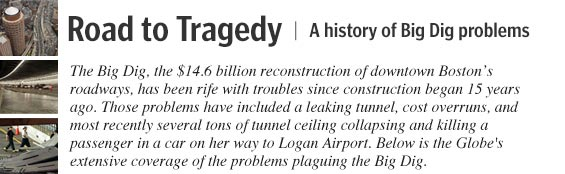 Road to Tragedy -- A history of Big Dig troubles