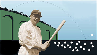 1920 home run totals: Boston Red Sox: 22; Chicago White Sox: 37; Baltimore Orioles: 50; Cleveland Indians: 35; Babe Ruth: 59