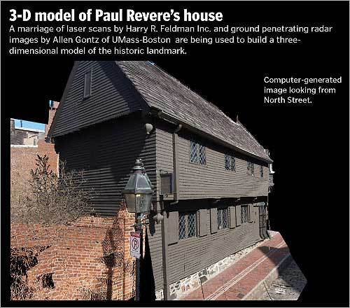 3-D model of Paul Revere's House