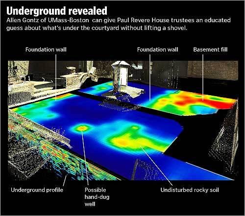 3-D model of Paul Revere's House