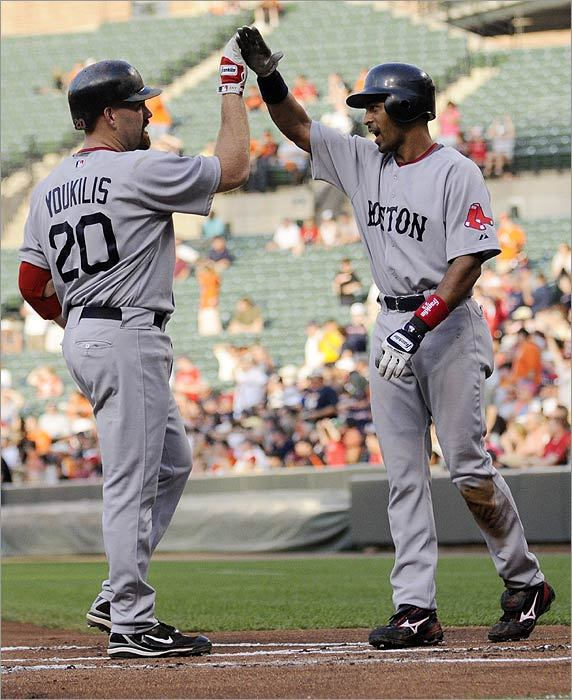 Kevin Youkilis celebrated with Julio Lugo after his two-run home run in the first.